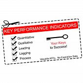 Key Performance Indicators Coupon