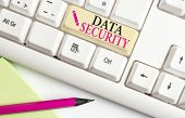 Handwriting Text Writing Data Security. Concept Meaning Confidentiality Disk Encryption Backups Pass poster