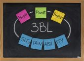 stock photo of sustainable development  - the tripple bottom line  - JPG