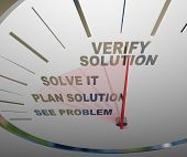 A white speedometer with the words See Problem, Plan Solution, Solve It and Verify Solution to illus