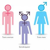 stock photo of transgender  - Transgender icons - JPG