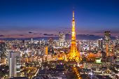 Tokyo, Japan City Skyline  ATTN REVIEWER: See an Admin about this batch (re:case #00814847)