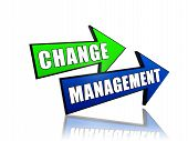 Change Management In Arrows