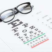 Studio Shot Of Eyesight Test Chart With Glasses Over It