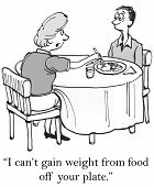 Can't Gain Weight