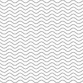 Wavy Line Pattern Vector Illustration. Wavy Line. Wavy Pattern. Geometric Blue Pattern. Repeating Ge poster