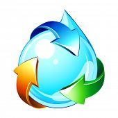 Vector icon of water drop  with arrows . Cycle of water.