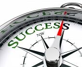 Success Compass Conceptual Image