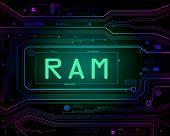Ram Concept.