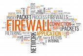 Word Cloud Firewall