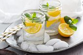 Refreshing cold water with lemon and mint