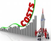 The Graph Of Costs Growth. Graph Of Rapid Growth With Word Costs And Rocket. 3d Illustration poster