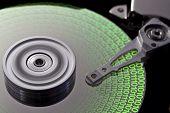 Hard Disk And Symbolic Data