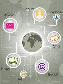 Globo de mídia social, o desenvolvimento de comunicações globais. EPS 10.