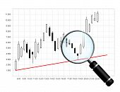 Japanese Candlestick Chart With Magnifying Glass Isolated Over White