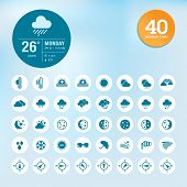 Set of weather icons and weather widget template