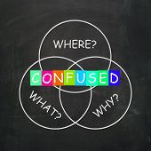 Confused Refers To Why What Where And Uncertainty