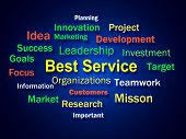 Best Service Brainstorm Shows Steps For Delivery Of Services