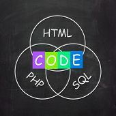 Words Refer To Code Html Php And Sql