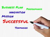 Successful On Whiteboard Refers To Achieving Solutions And Accom
