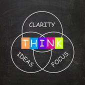 Words Show Clarity Of Ideas Thinking And Focus