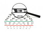 Magnifier on eyesight test chart, isolated on white background