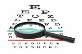 Magnifier on eyesight test chart isolated on white background