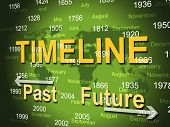 Time Line Shows Long Ago And Done