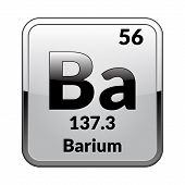 Barium Symbol.chemical Element Of The Periodic Table On A Glossy White Background In A Silver Frame. poster
