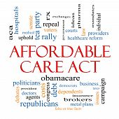 Affordable Care Act Word Cloud Konzept