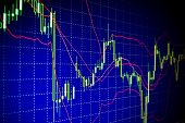 Forex Stock Market Candle Graph Analysis On The Screen