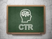 Finance concept: Head With Finance Symbol and CTR on chalkboard background