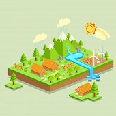 picture of sustainable development  - illustration of green earth concept in isometric view - JPG