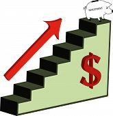 Pasos para el éxito de inversión