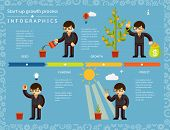 Creative Business Timeline Infographics Design
