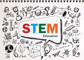 Doodle Of Stem Education Background. Stem - Science, Technology, Engineering And Mathematics Backgro poster