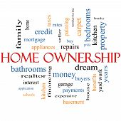 Home Ownership Word Cloud Concept