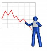 An illustrated person assaying an negative chart