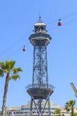 Aeri Del Port Funicular