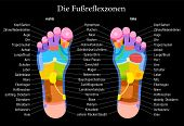 Foot Reflexology Chart Black German Description