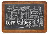core values word cloud on a vintage slate blackboard