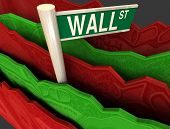 The Wall Street sign stands amidst volatile chart trend lines illustrated with hundred dollar bills