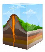 mountain with volcano crater section in glass box vector illustration