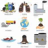 Pollution Awareness Ecological Environmental Concept. Environmental Pollution Problems Set, Pollutio poster
