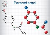 Paracetamol (acetaminophen) Drug Molecule. Sheet Of Paper In A Cage. Structural Chemical Formula And poster