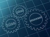 Idea, Plan, Success In Blue Gear-wheels