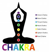 pic of chakra  - Silhouette in yoga pose and chakra points - JPG
