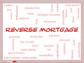 Reverse Mortgage Word Cloud Concept On A Whiteboard