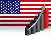 US-Konjunktur Geschäft Graph zu verbessern