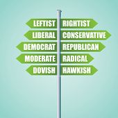 Direcciones políticas
